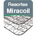 14-miracoil